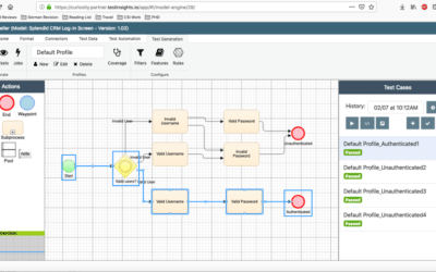 Code-Less test automation: Omnext Fit Test and Curiosity Test Modeller